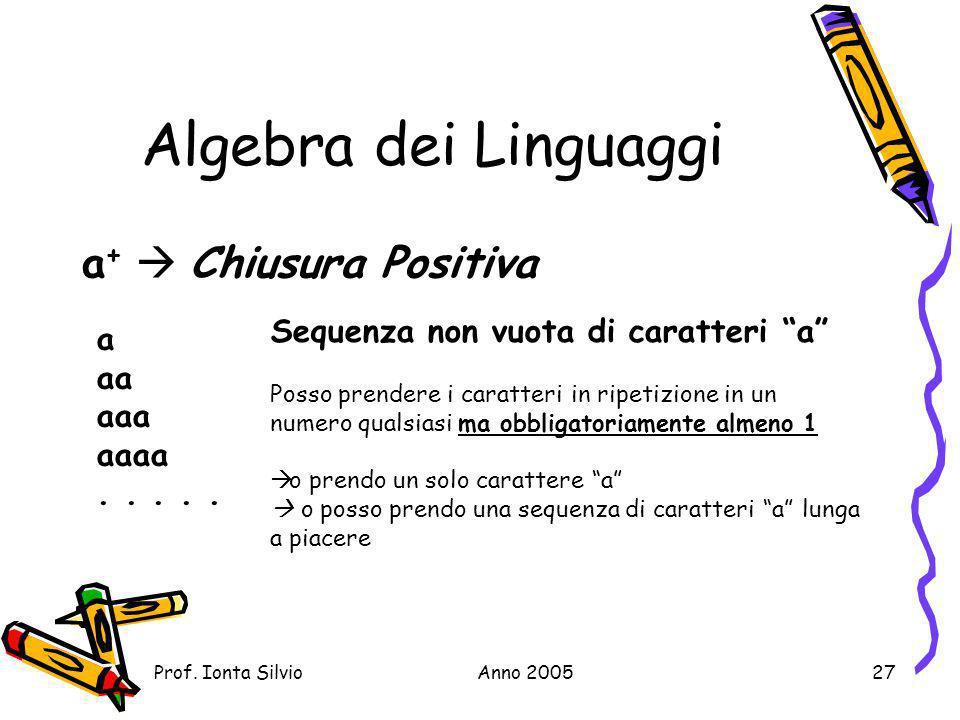 Algebra dei Linguaggi a+  Chiusura Positiva