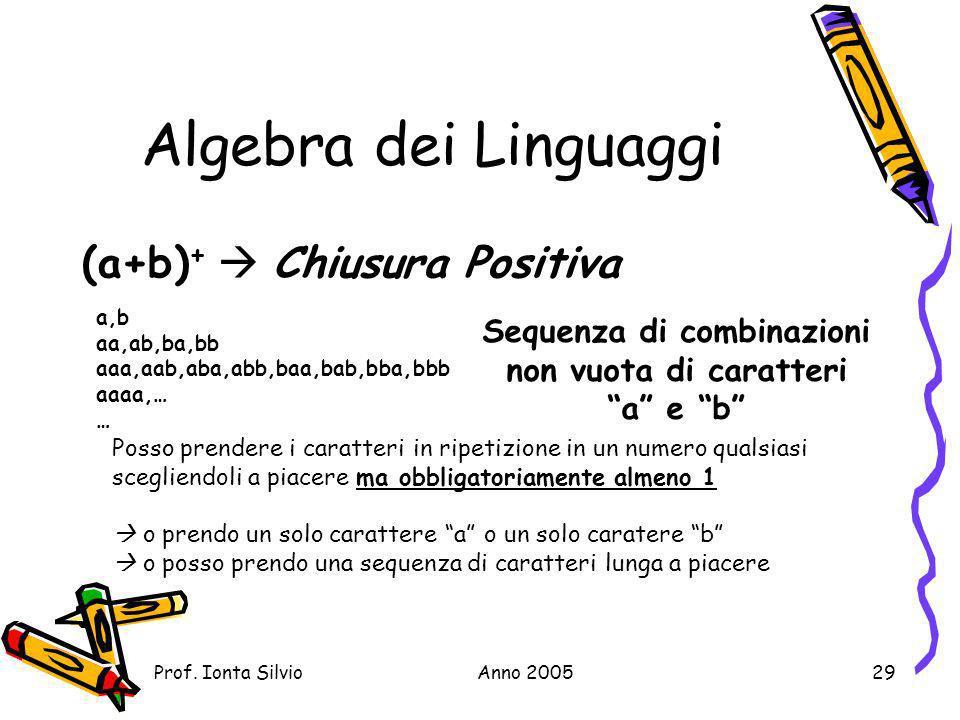 Sequenza di combinazioni non vuota di caratteri a e b