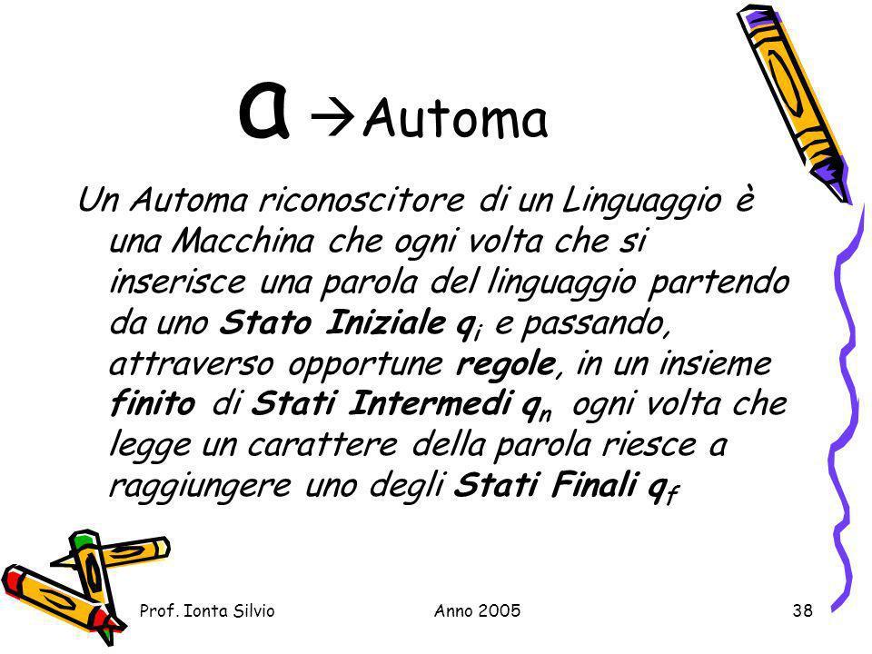 a Automa