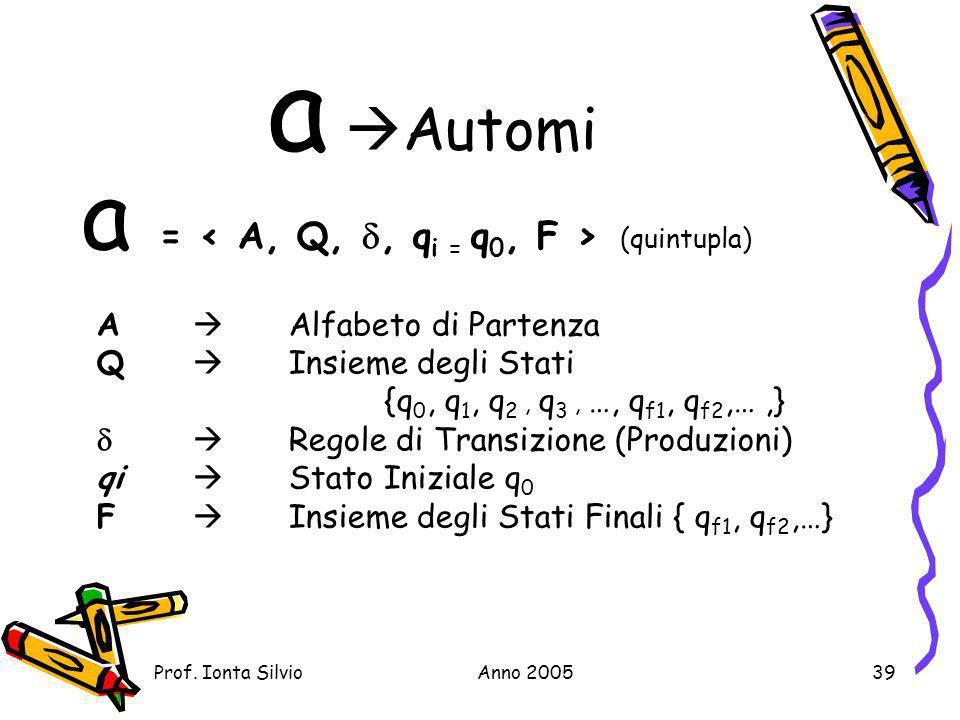 a Automi a = < A, Q, , qi = q0, F > (quintupla)