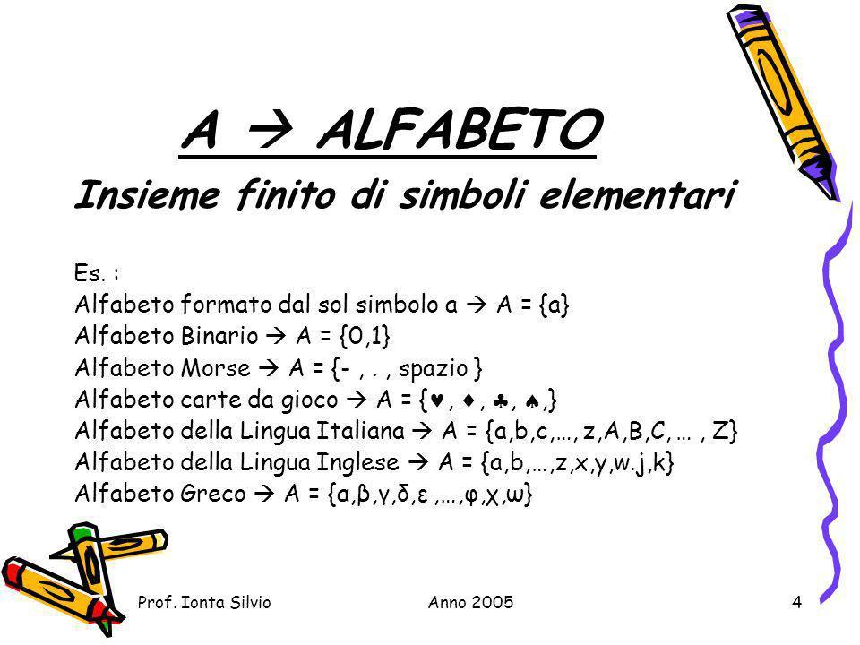 A  ALFABETO Insieme finito di simboli elementari Es. :