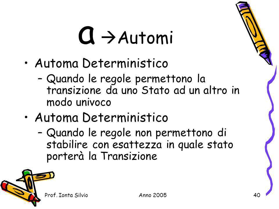 a Automi Automa Deterministico