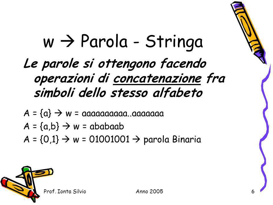 w  Parola - Stringa Le parole si ottengono facendo operazioni di concatenazione fra simboli dello stesso alfabeto.