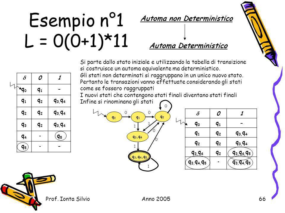 Automa Deterministico Automa non Deterministico