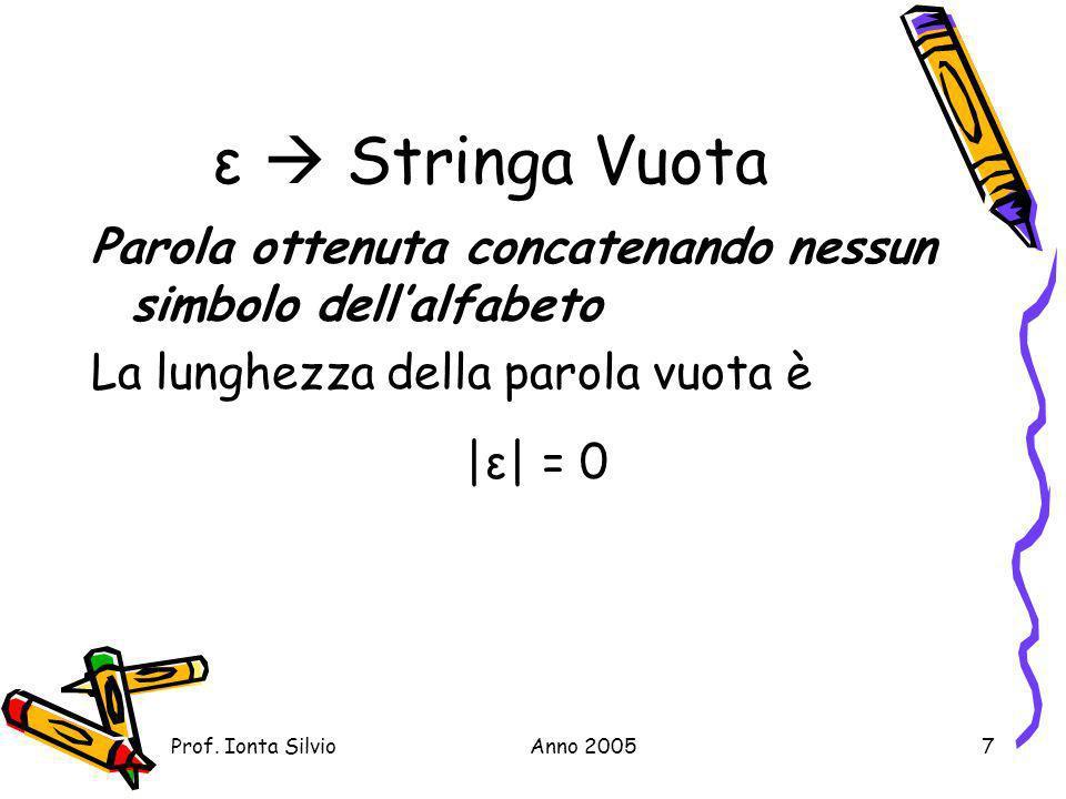 ε  Stringa Vuota Parola ottenuta concatenando nessun simbolo dell'alfabeto. La lunghezza della parola vuota è.