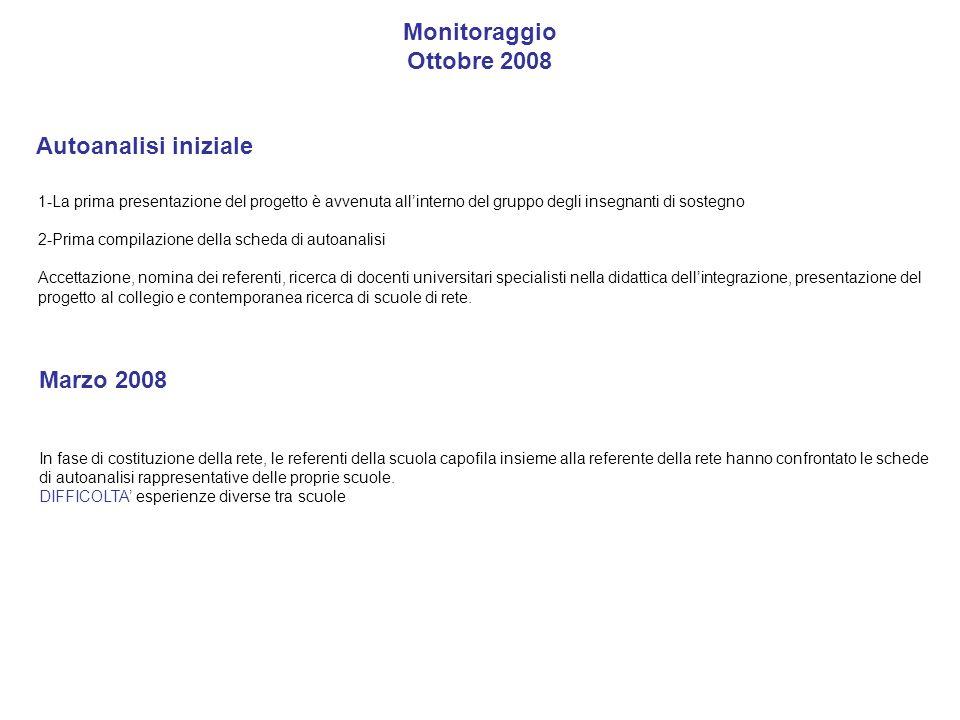 Monitoraggio Ottobre 2008 Autoanalisi iniziale Marzo 2008