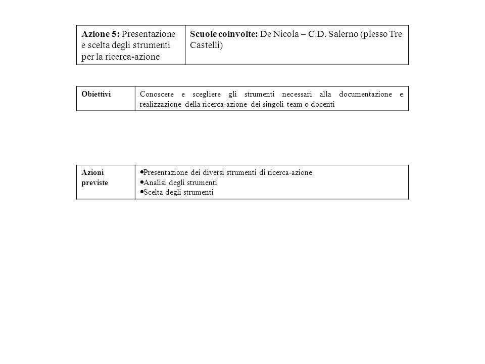 Azione 5: Presentazione e scelta degli strumenti per la ricerca-azione