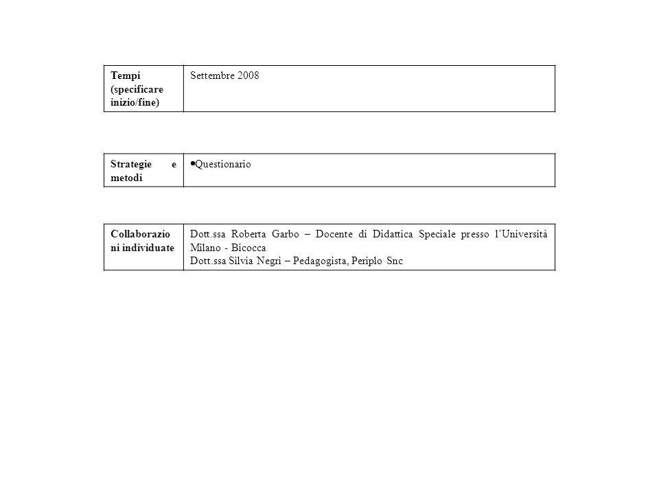 Tempi (specificare inizio/fine) Settembre 2008. Strategie e metodi. Questionario. Collaborazioni individuate.
