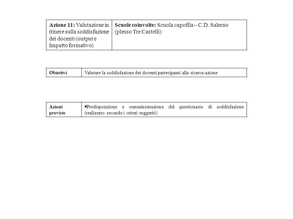 Scuole coinvolte: Scuola capofila – C.D. Salerno (plesso Tre Castelli)
