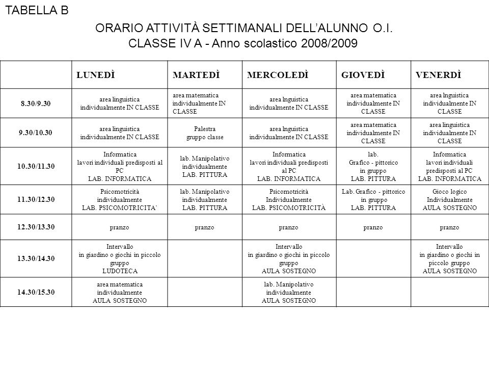 ORARIO ATTIVITÀ SETTIMANALI DELL'ALUNNO O.I.