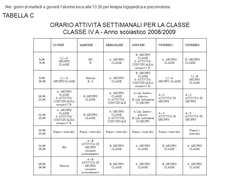 ORARIO ATTIVITÀ SETTIMANALI PER LA CLASSE
