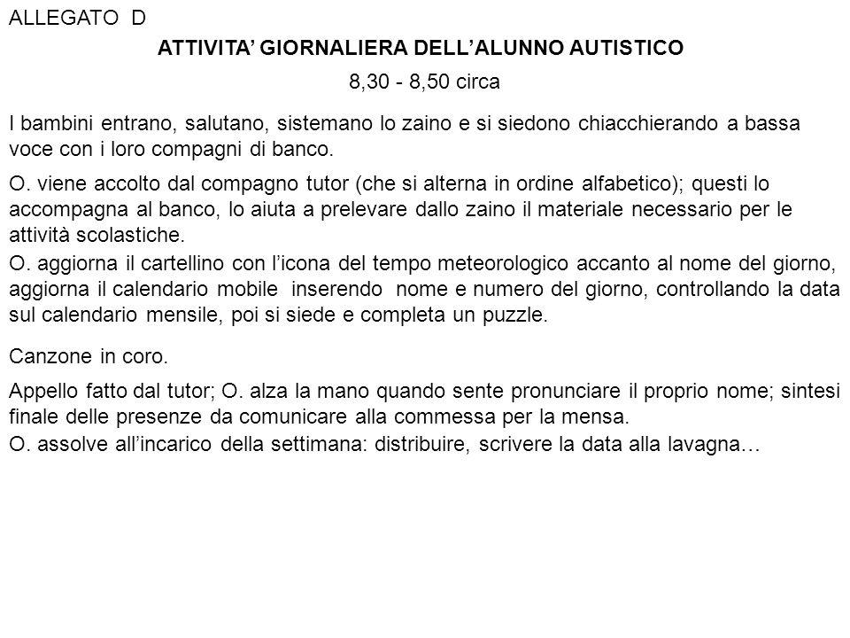 ALLEGATO D ATTIVITA' GIORNALIERA DELL'ALUNNO AUTISTICO. 8,30 - 8,50 circa.