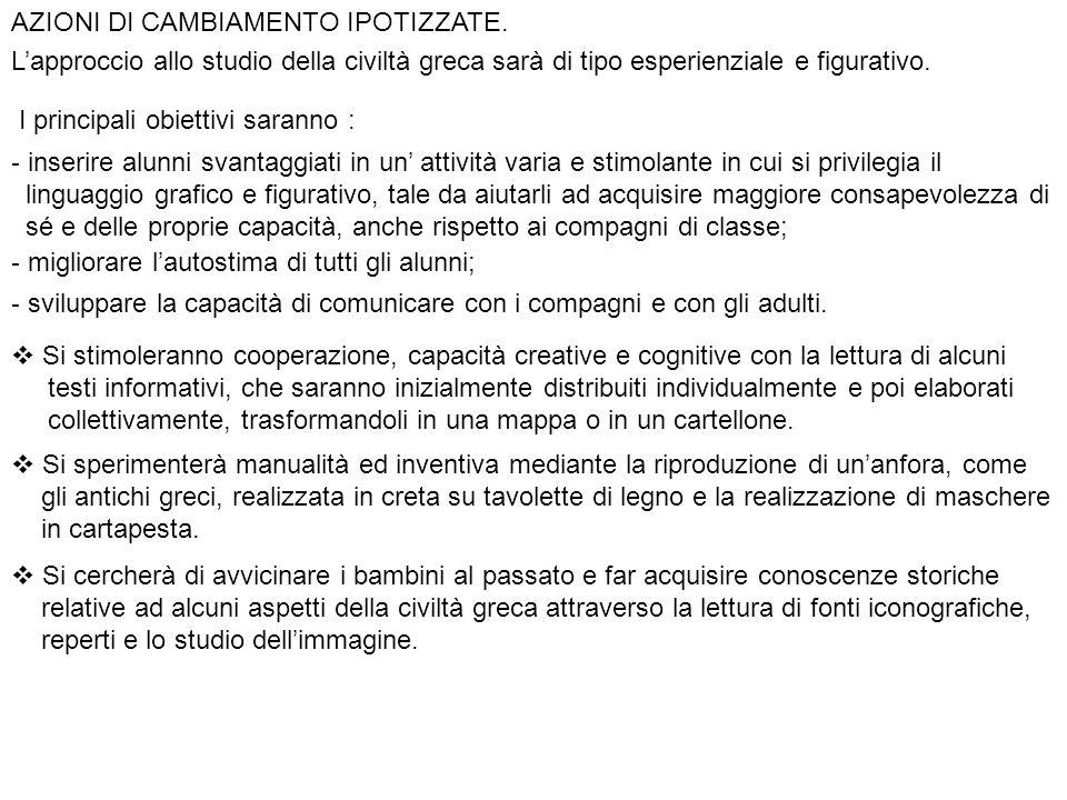 AZIONI DI CAMBIAMENTO IPOTIZZATE.