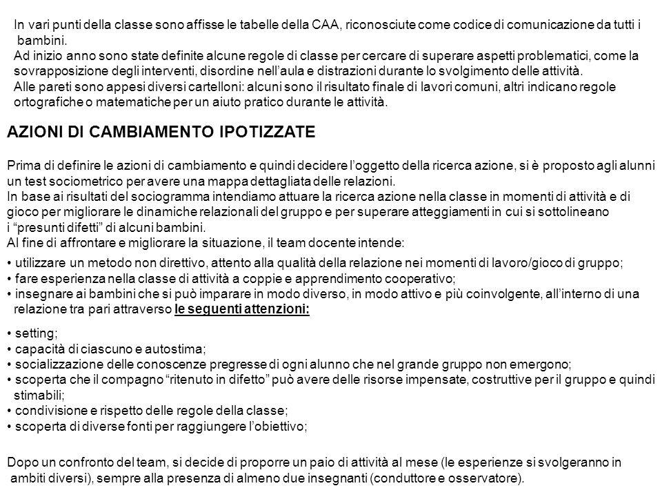 AZIONI DI CAMBIAMENTO IPOTIZZATE