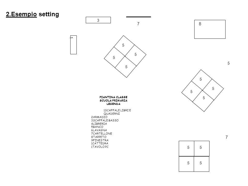 2.Esempio setting 1 7 8 3 5 PIANTINA CLASSE SCUOLA PRIMARIA LEGENDA