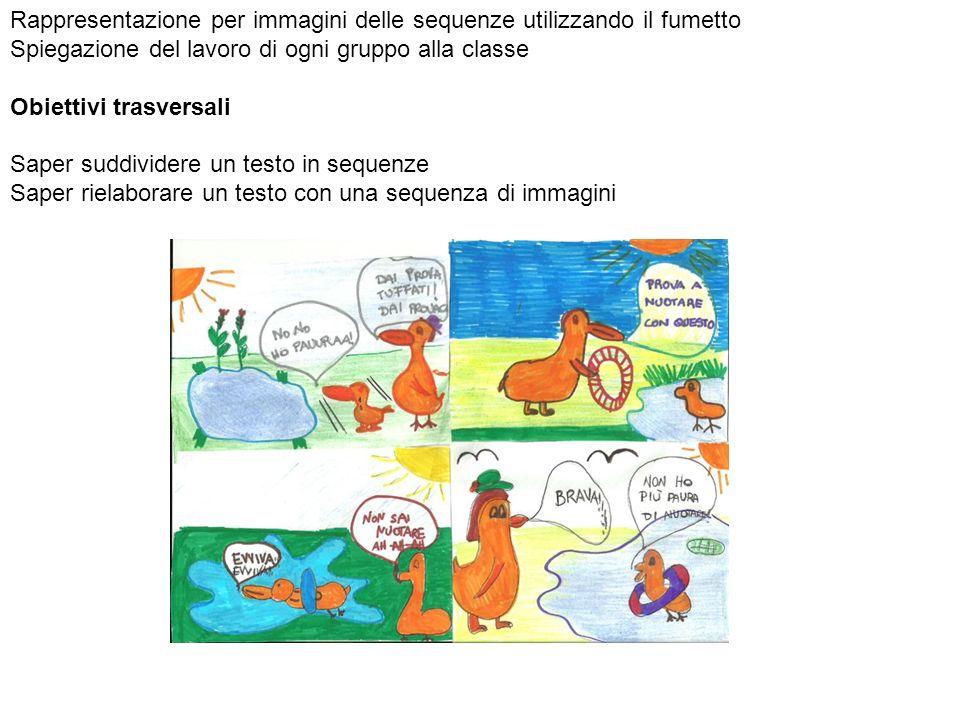 Rappresentazione per immagini delle sequenze utilizzando il fumetto