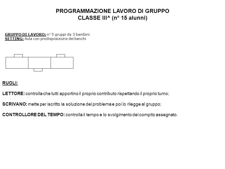 CLASSE III^ (n° 15 alunni)