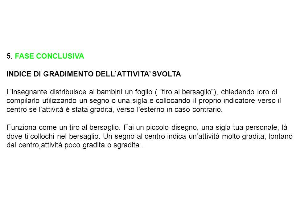 5. FASE CONCLUSIVA INDICE DI GRADIMENTO DELL'ATTIVITA' SVOLTA.