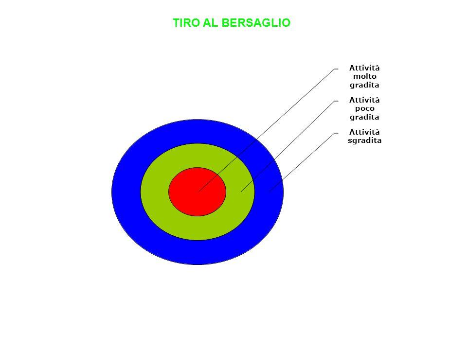TIRO AL BERSAGLIO