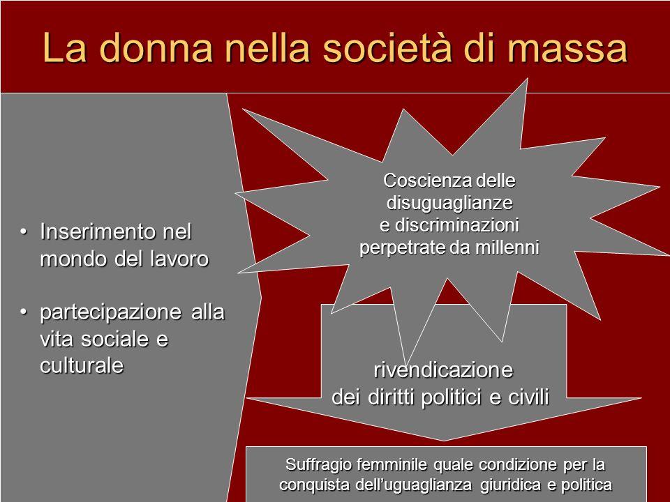 La donna nella società di massa