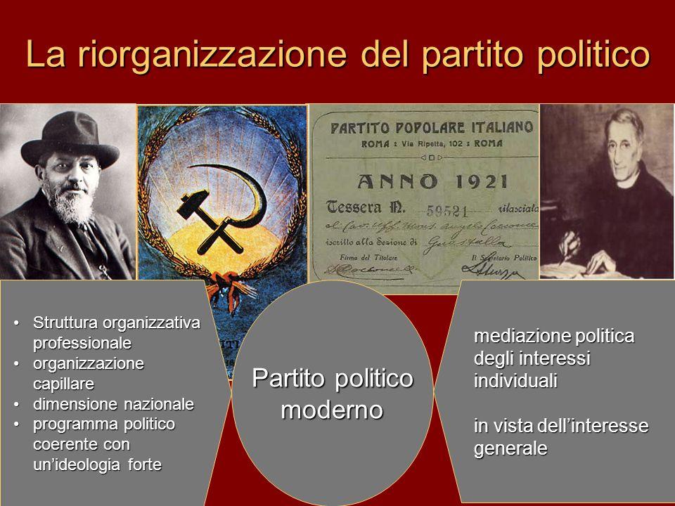 La riorganizzazione del partito politico