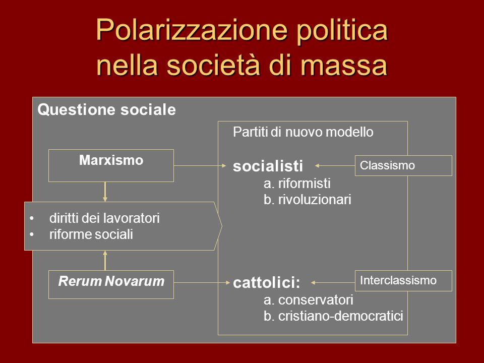 Polarizzazione politica nella società di massa