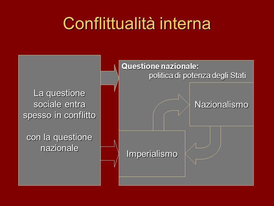 Conflittualità interna