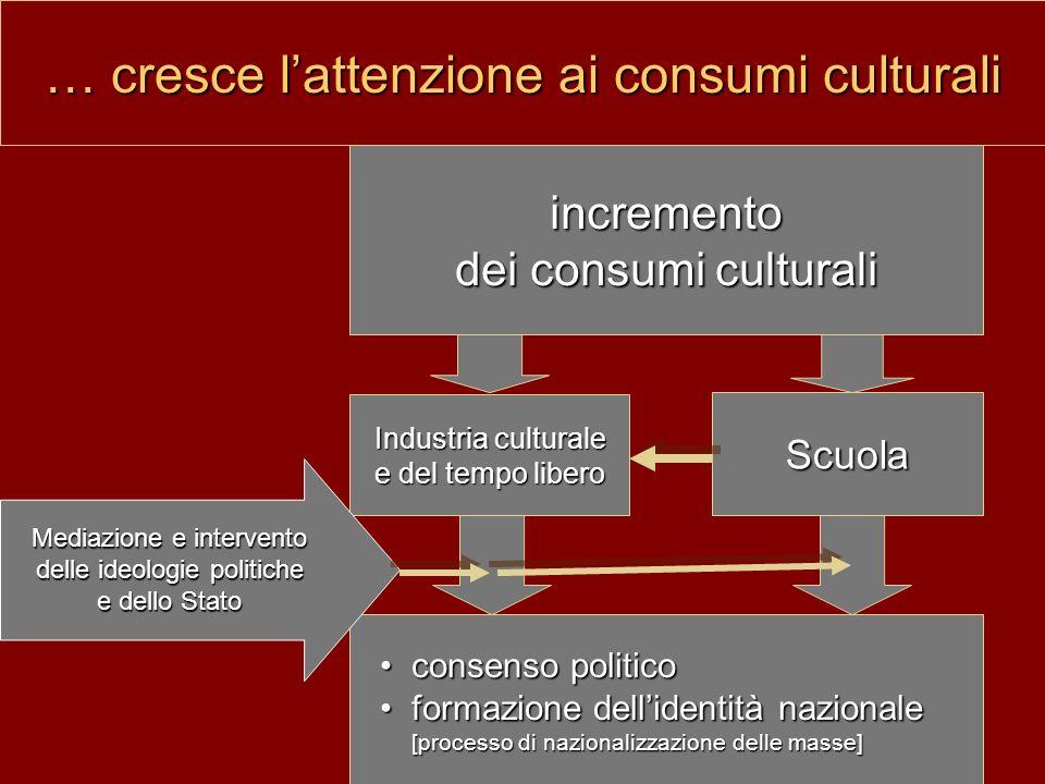 … cresce l'attenzione ai consumi culturali