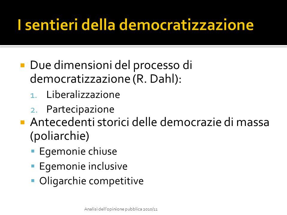 I sentieri della democratizzazione