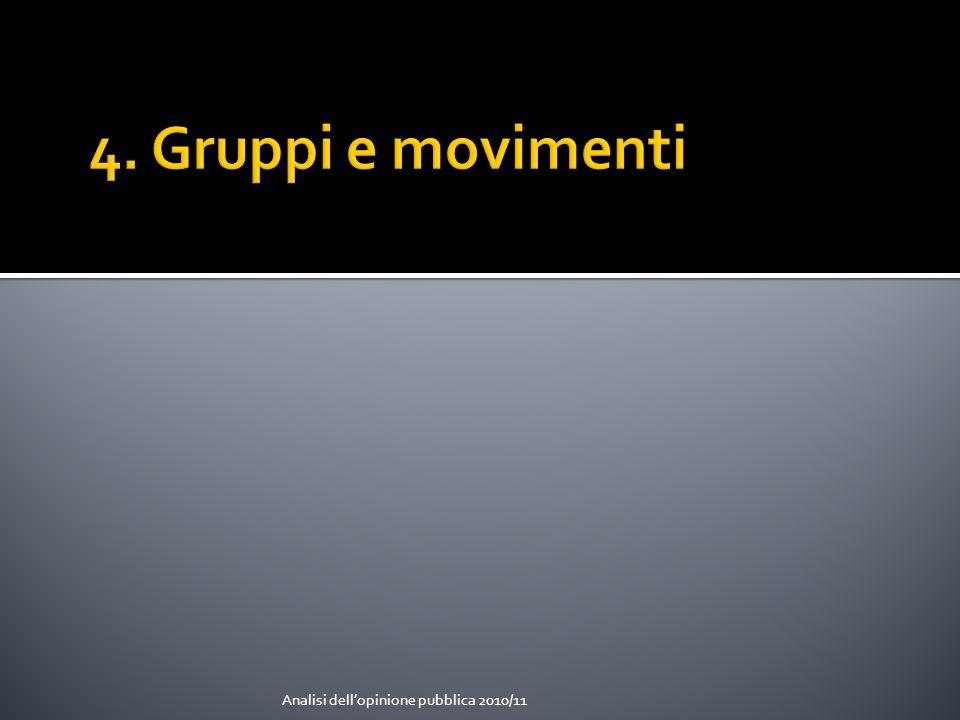 4. Gruppi e movimenti Analisi dell'opinione pubblica 2010/11