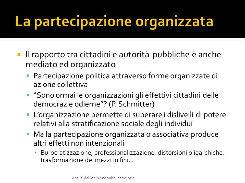 La partecipazione organizzata