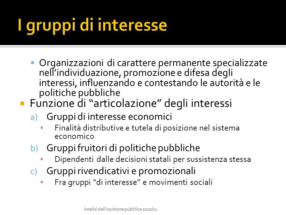 I gruppi di interesse Funzione di articolazione degli interessi