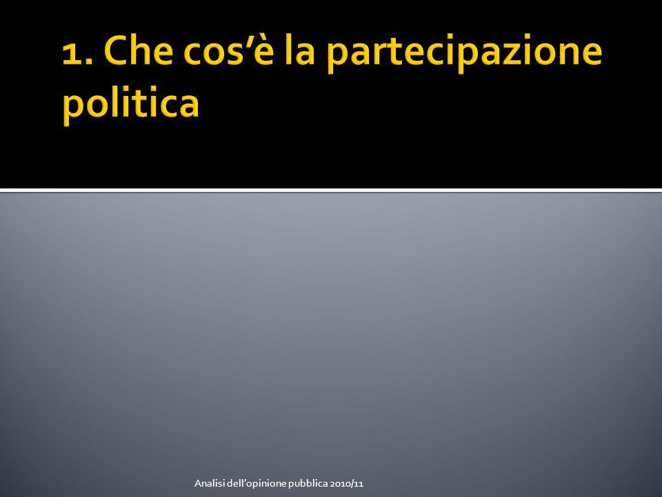 1. Che cos'è la partecipazione politica