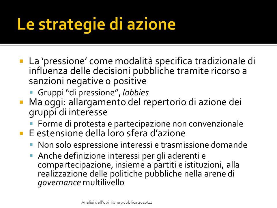 Le strategie di azione