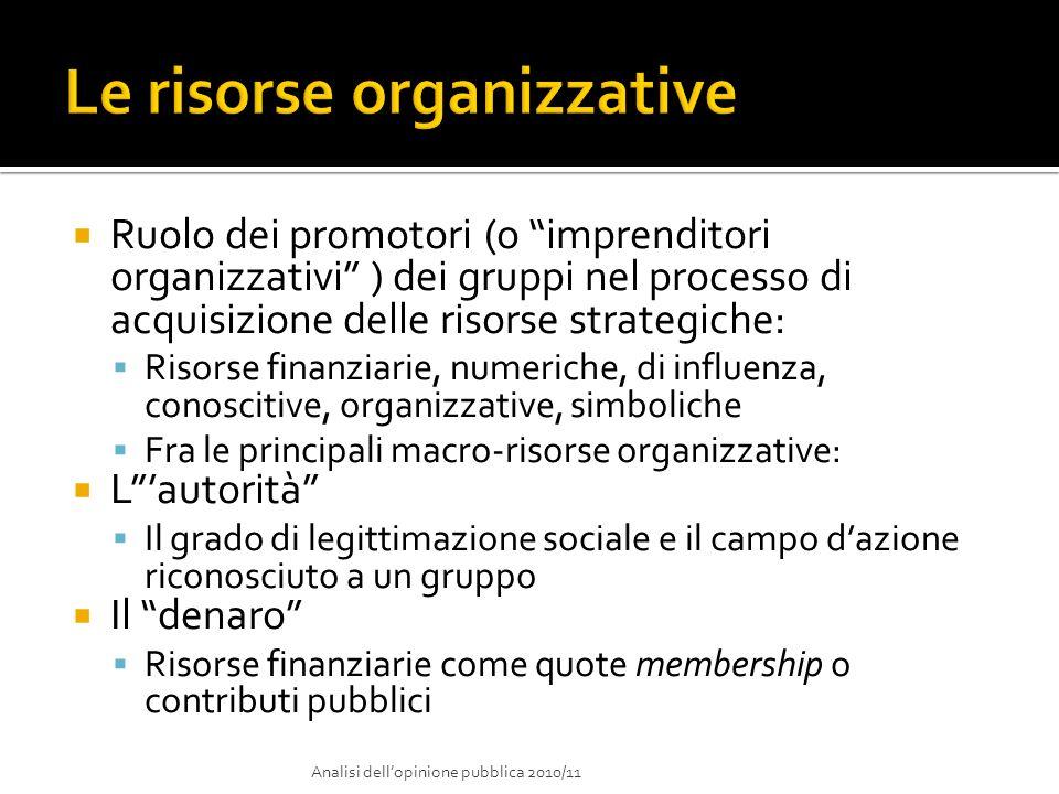 Le risorse organizzative