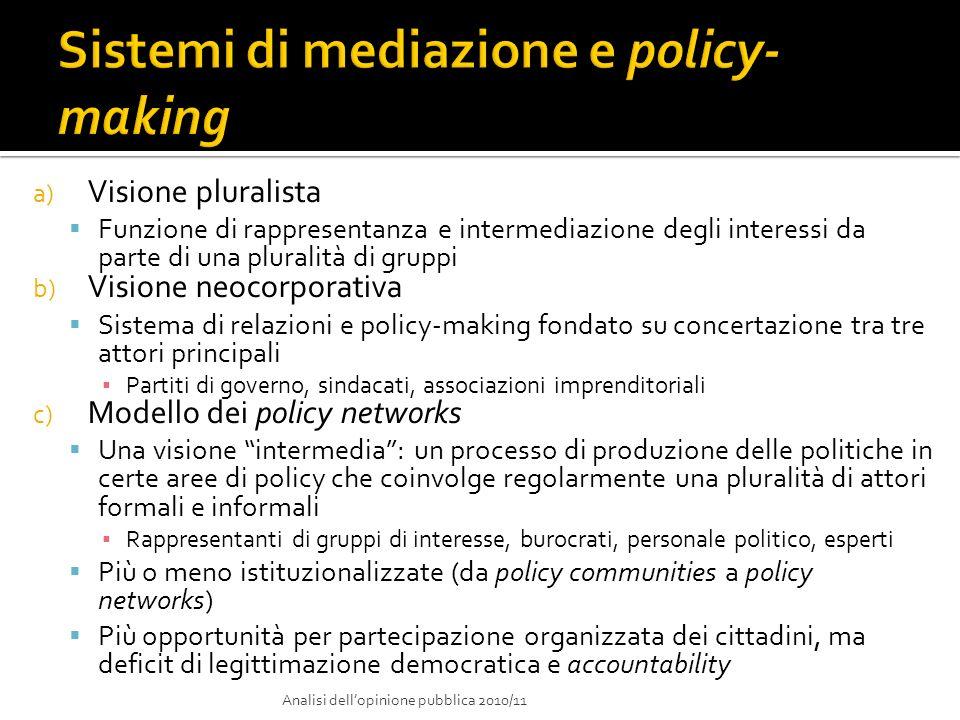 Sistemi di mediazione e policy-making