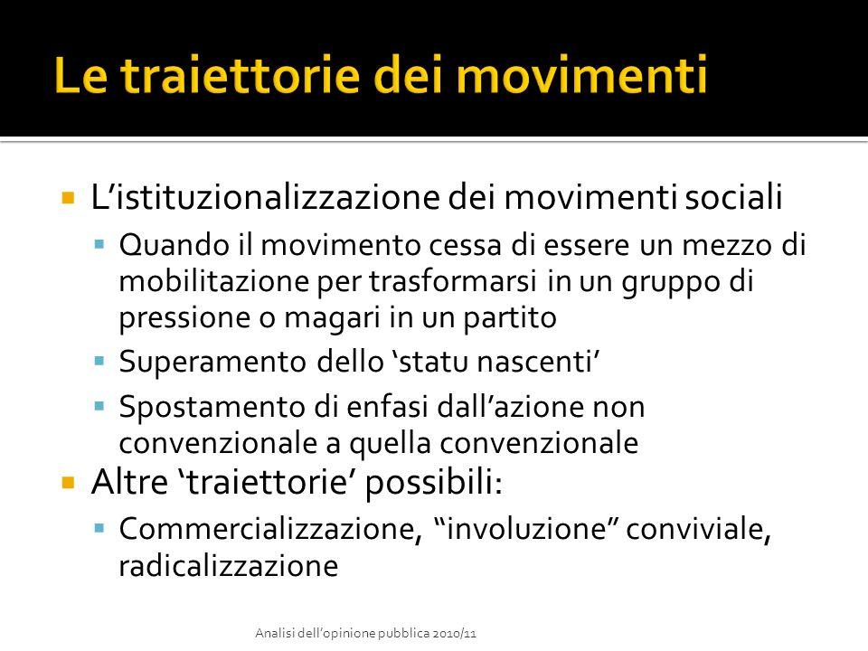 Le traiettorie dei movimenti