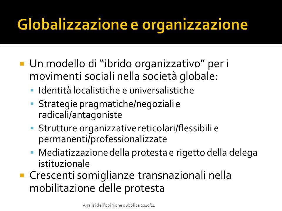 Globalizzazione e organizzazione