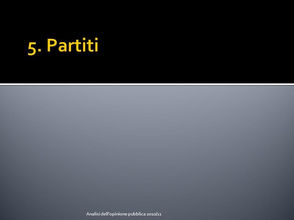 5. Partiti Analisi dell'opinione pubblica 2010/11