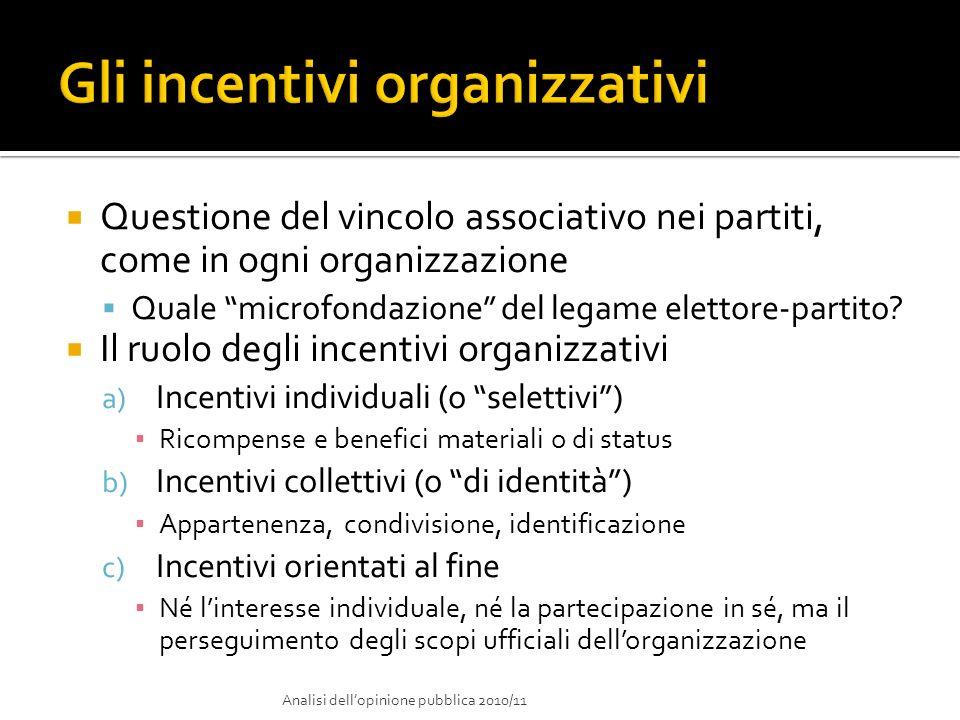 Gli incentivi organizzativi