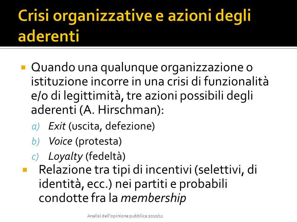 Crisi organizzative e azioni degli aderenti