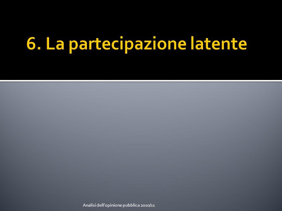 6. La partecipazione latente