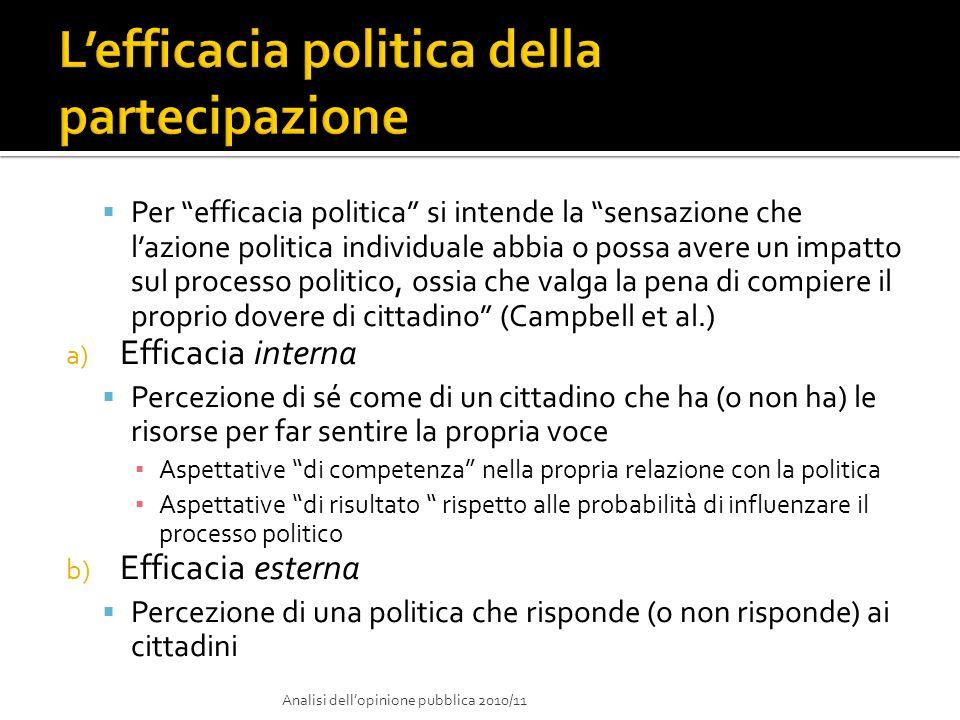 L'efficacia politica della partecipazione