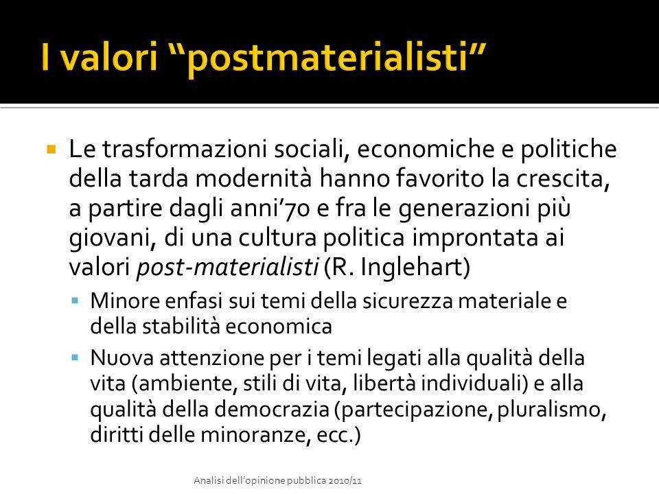 I valori postmaterialisti