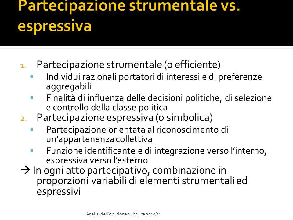 Partecipazione strumentale vs. espressiva