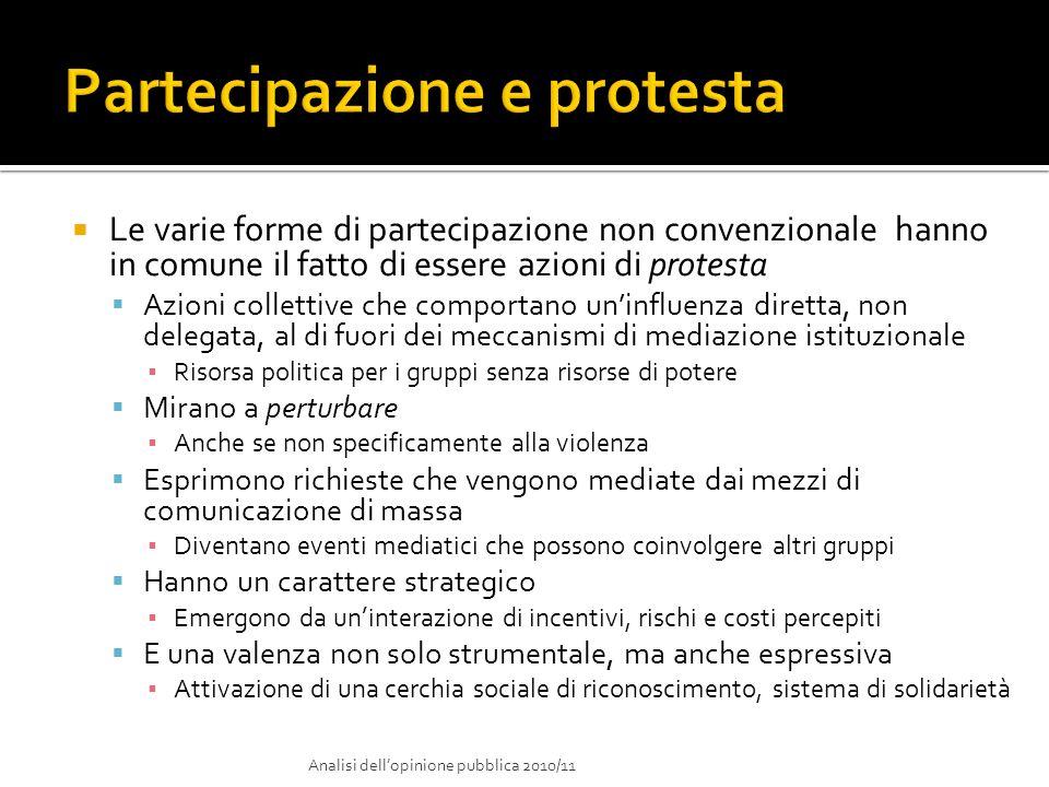 Partecipazione e protesta