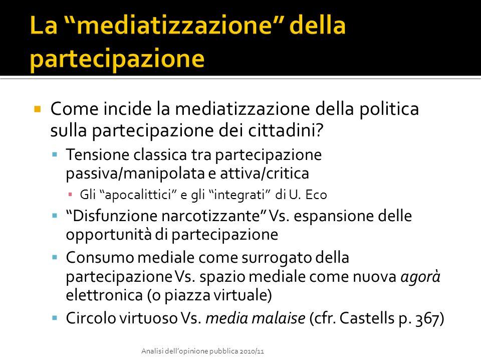 La mediatizzazione della partecipazione