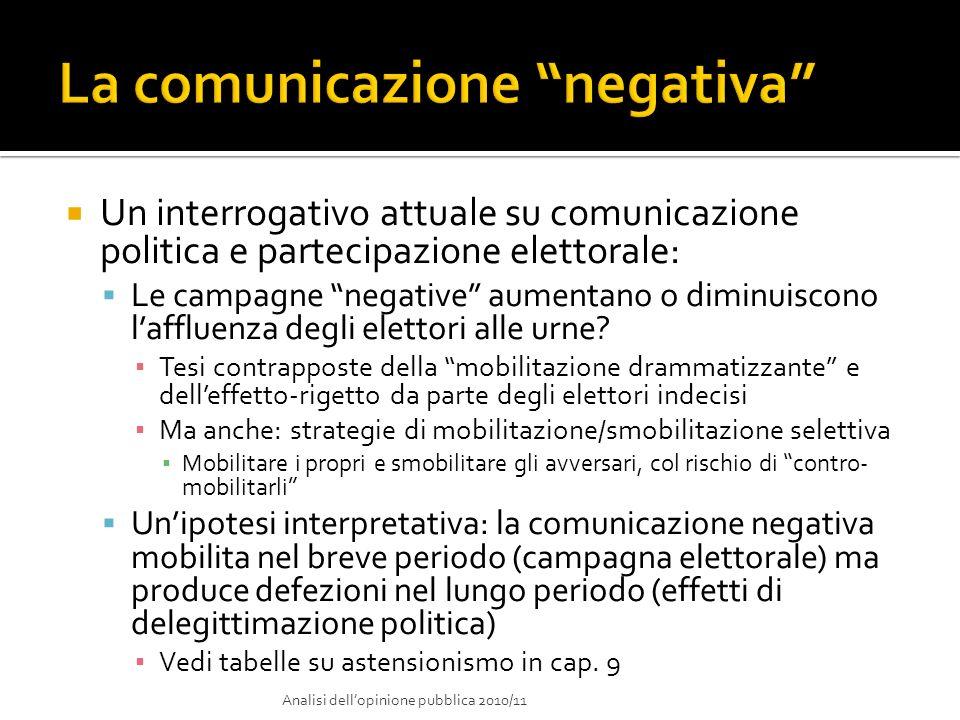 La comunicazione negativa