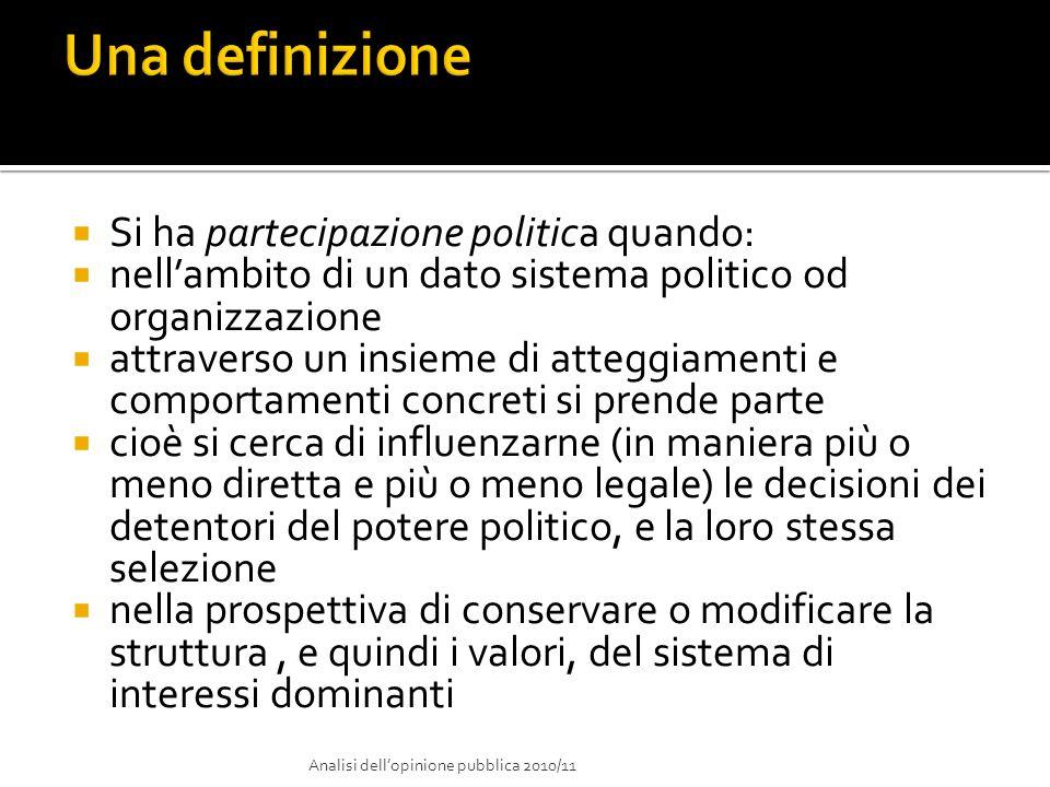Una definizione Si ha partecipazione politica quando:
