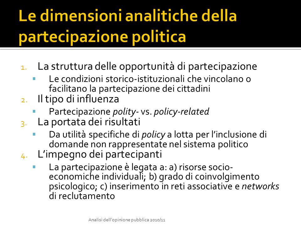 Le dimensioni analitiche della partecipazione politica